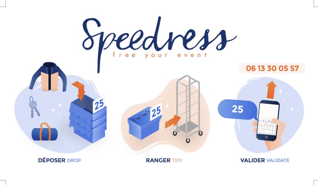 Speedress
